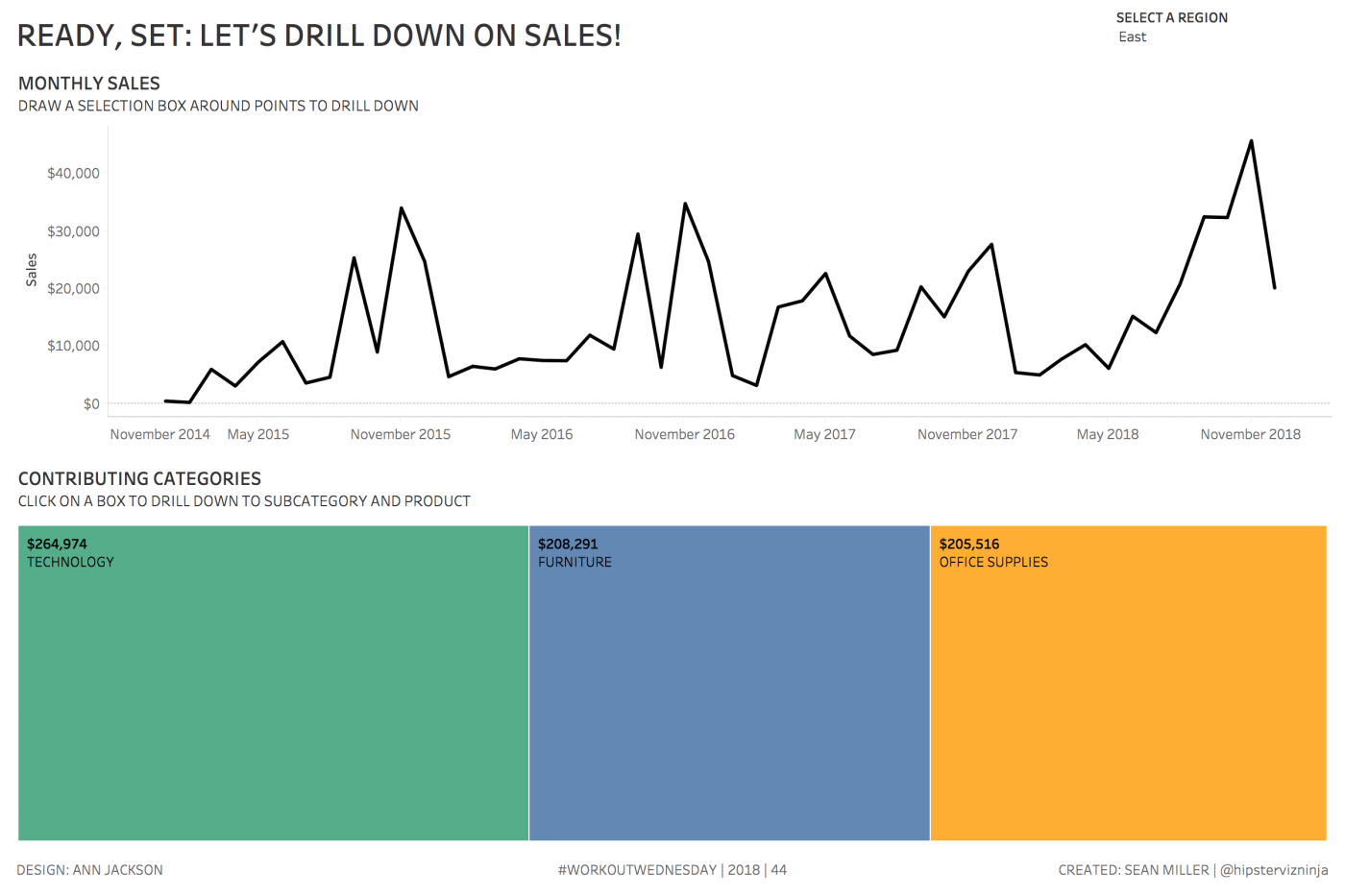 How to use Set Actions in Tableau for drill down – MY DATA MUSINGS